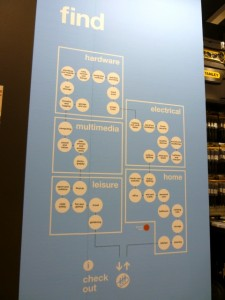 Store plan, Clas Ohlson, Newcastle (23 Aug 2011). Photograph by Graham Soult